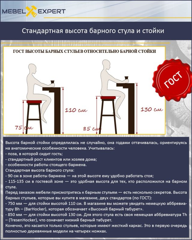 Стандартная высота барного стула и стойки по ГОСТ