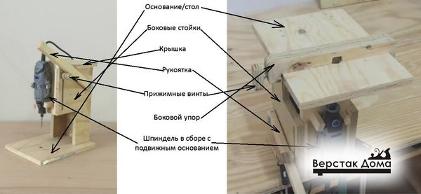 Схема станка