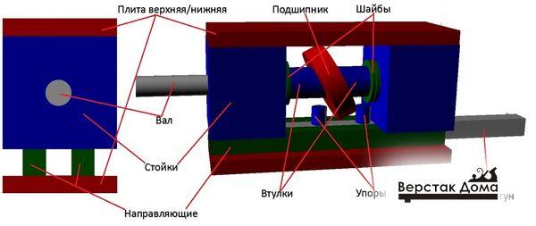 Схема насадки на дрель