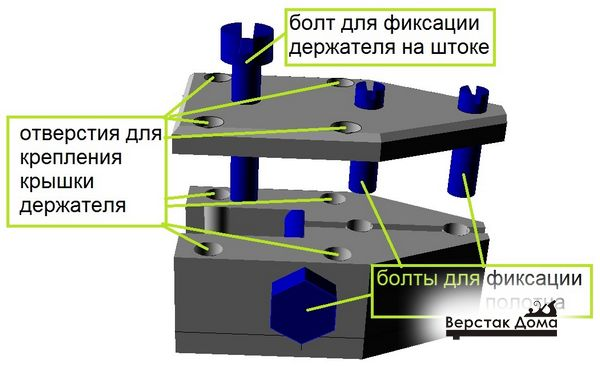 Конструкция держателя насадки на дрель